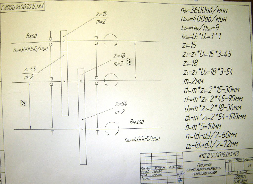 пятой ргр по инженерке.